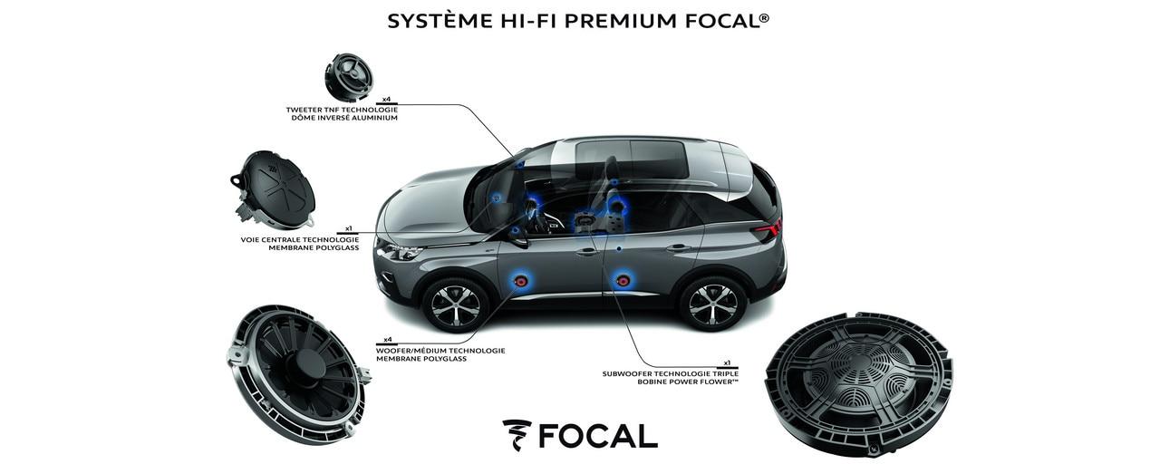 Nouveau SUV PEUGEOT 3008 : HI-FI Premium FOCAL