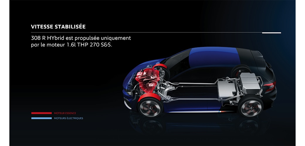 /image/88/6/motorisation_ultra_performante_2.117886.jpg